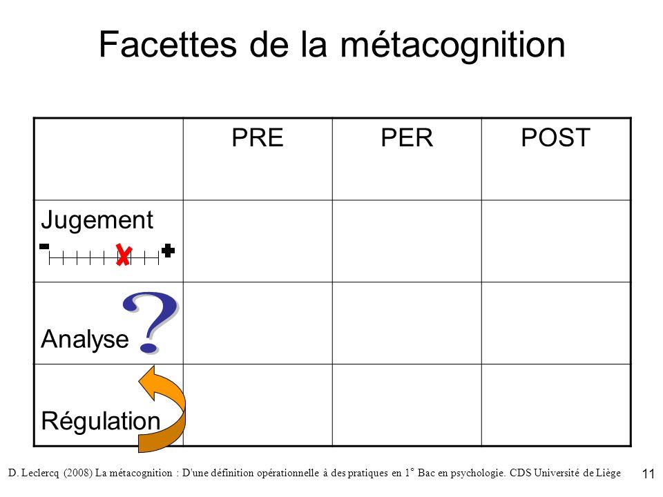 D. Leclercq (2008) La métacognition : D'une définition opérationnelle à des pratiques en 1° Bac en psychologie. CDS Université de Liège 11 Facettes de