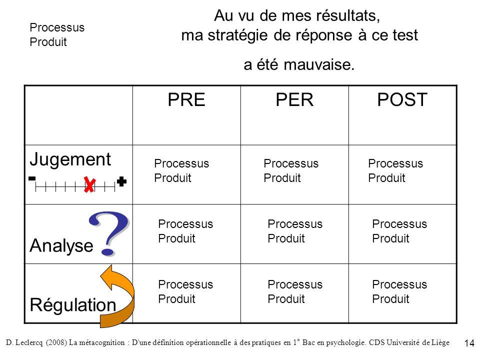 D. Leclercq (2008) La métacognition : D'une définition opérationnelle à des pratiques en 1° Bac en psychologie. CDS Université de Liège 14 Au vu de me