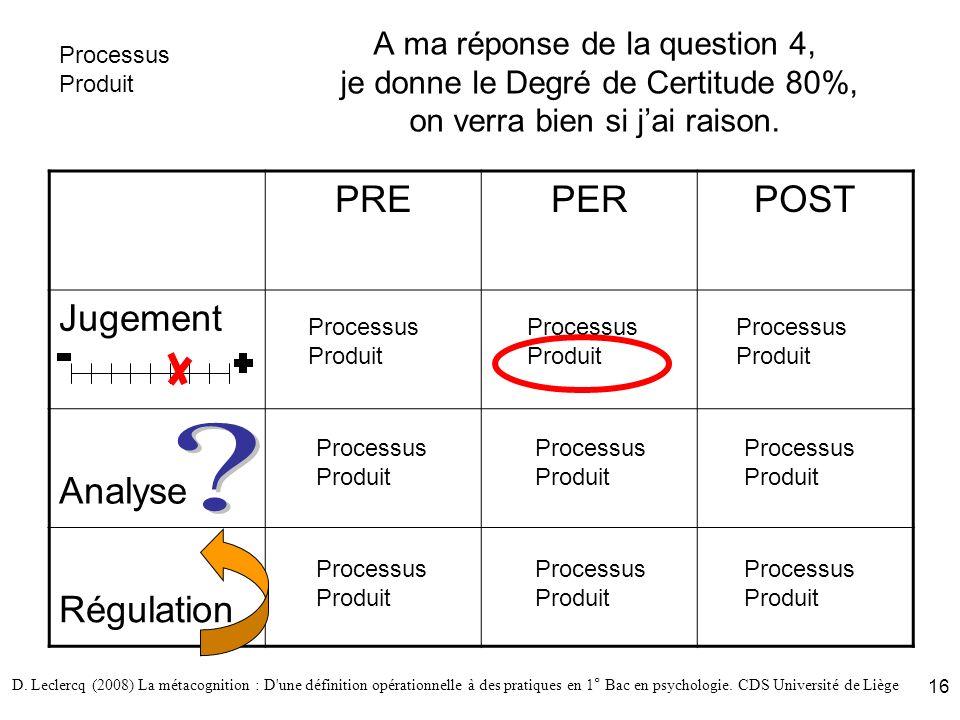 D. Leclercq (2008) La métacognition : D'une définition opérationnelle à des pratiques en 1° Bac en psychologie. CDS Université de Liège 16 A ma répons