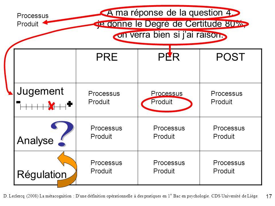 D. Leclercq (2008) La métacognition : D'une définition opérationnelle à des pratiques en 1° Bac en psychologie. CDS Université de Liège 17 A ma répons