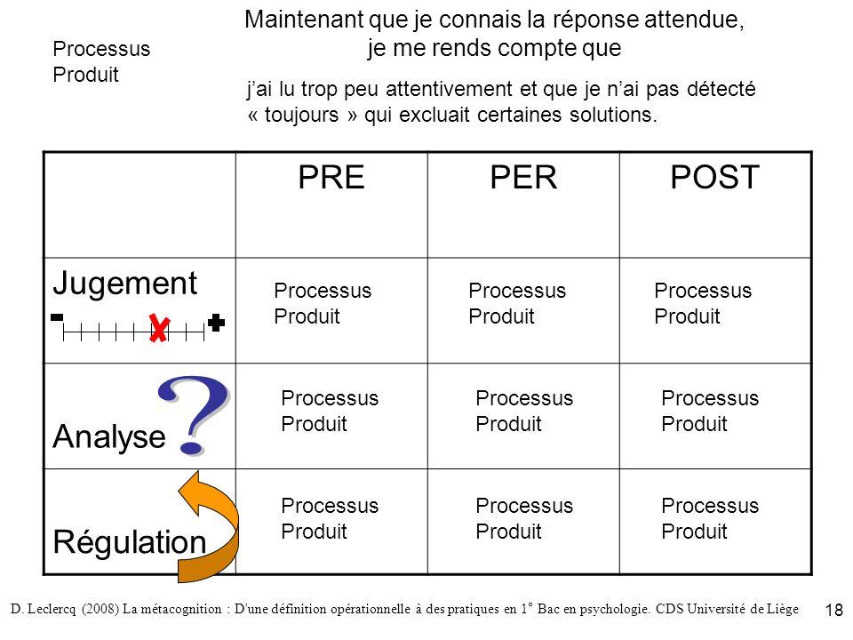 D. Leclercq (2008) La métacognition : D'une définition opérationnelle à des pratiques en 1° Bac en psychologie. CDS Université de Liège 18 Maintenant