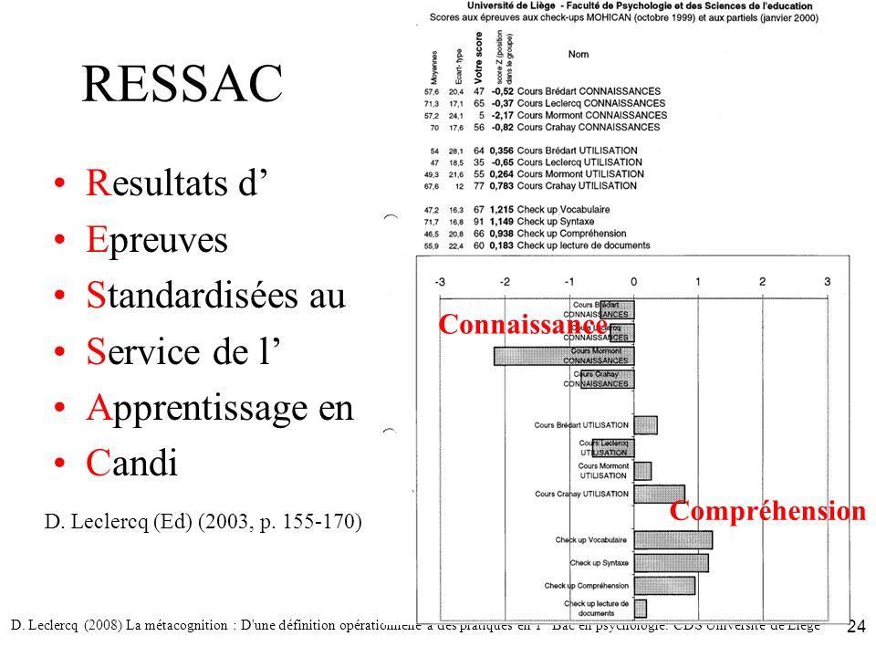 D. Leclercq (2008) La métacognition : D'une définition opérationnelle à des pratiques en 1° Bac en psychologie. CDS Université de Liège 24 RESSAC Resu