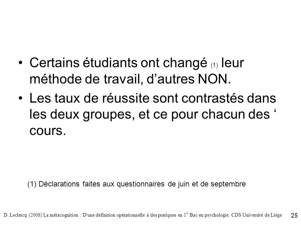 D. Leclercq (2008) La métacognition : D'une définition opérationnelle à des pratiques en 1° Bac en psychologie. CDS Université de Liège 25 Certains ét