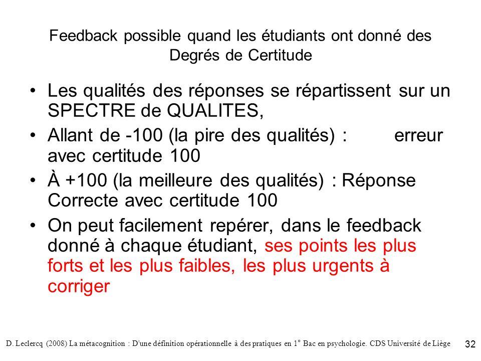 D. Leclercq (2008) La métacognition : D'une définition opérationnelle à des pratiques en 1° Bac en psychologie. CDS Université de Liège 32 Feedback po