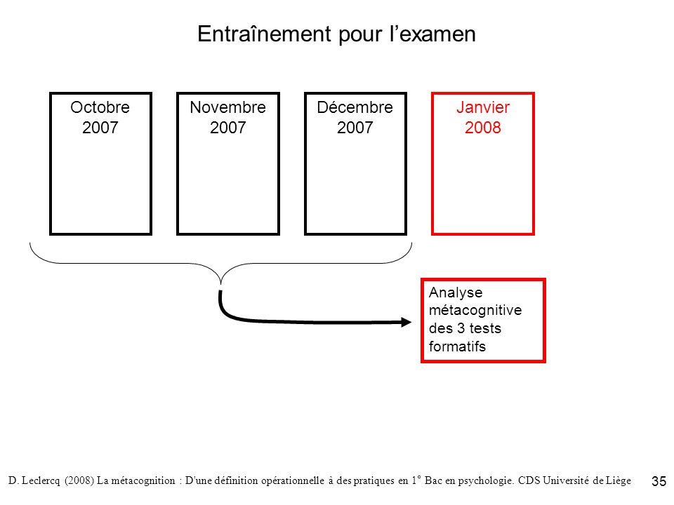 D. Leclercq (2008) La métacognition : D'une définition opérationnelle à des pratiques en 1° Bac en psychologie. CDS Université de Liège 35 Entraînemen