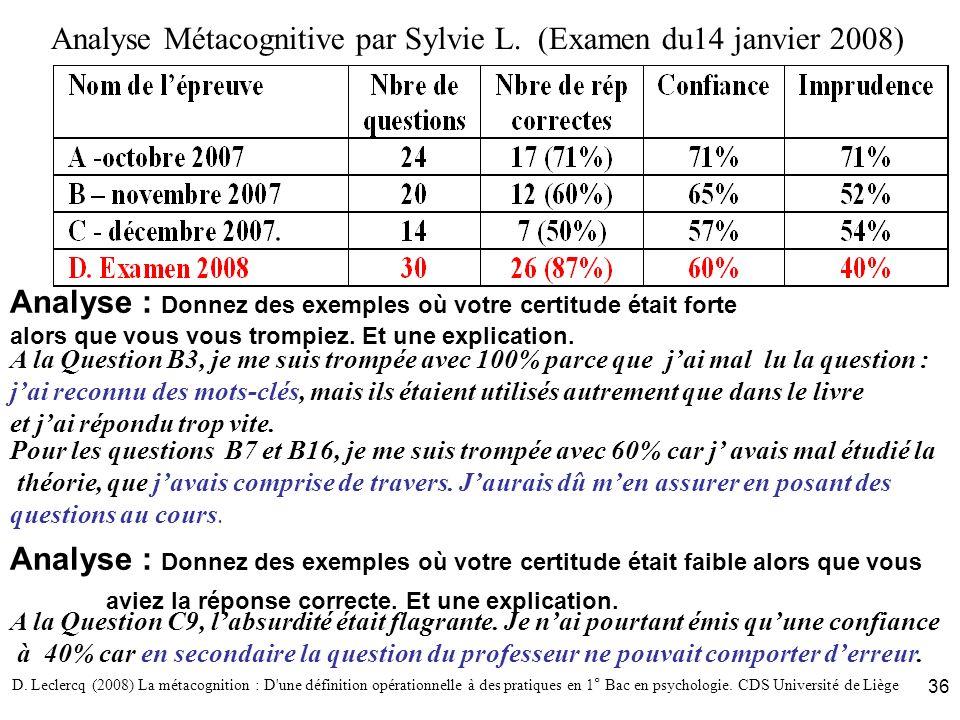 D. Leclercq (2008) La métacognition : D'une définition opérationnelle à des pratiques en 1° Bac en psychologie. CDS Université de Liège 36 Analyse Mét