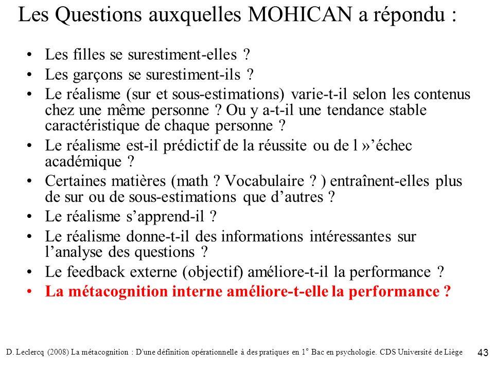 D. Leclercq (2008) La métacognition : D'une définition opérationnelle à des pratiques en 1° Bac en psychologie. CDS Université de Liège 43 Les Questio