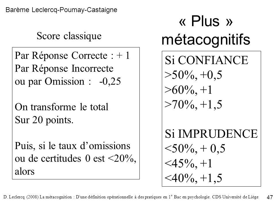 D. Leclercq (2008) La métacognition : D'une définition opérationnelle à des pratiques en 1° Bac en psychologie. CDS Université de Liège 47 « Plus » mé