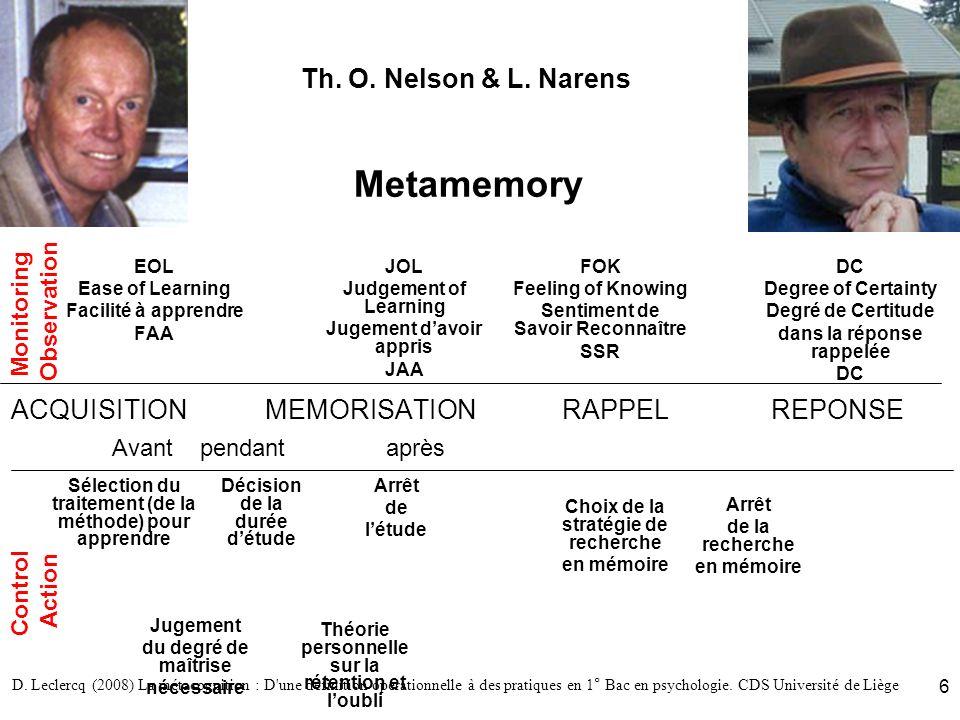 D. Leclercq (2008) La métacognition : D'une définition opérationnelle à des pratiques en 1° Bac en psychologie. CDS Université de Liège 6 ACQUISITION