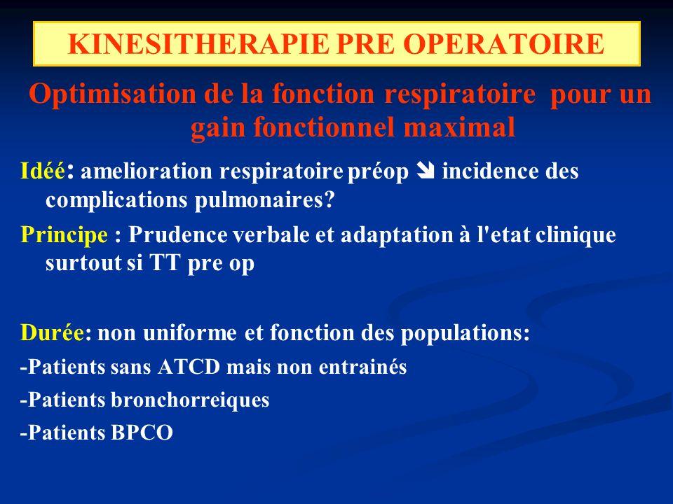 KINESITHERAPIE PRE OPERATOIRE Optimisation de la fonction respiratoire pour un gain fonctionnel maximal Idéé : amelioration respiratoire préop incidence des complications pulmonaires.