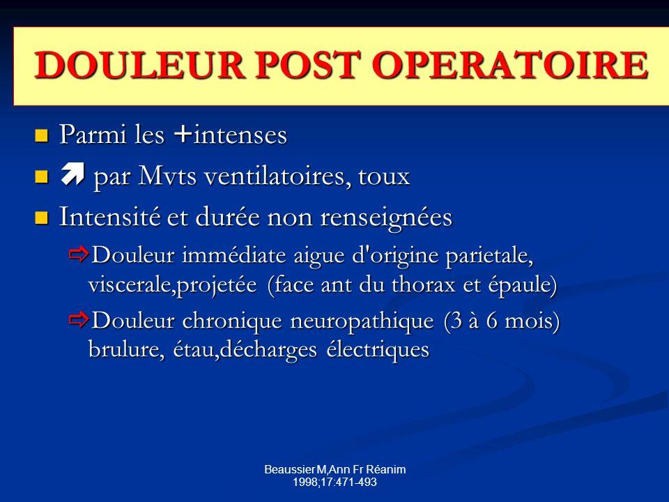 Beaussier M,Ann Fr Réanim 1998;17:471-493 DOULEUR POST OPERATOIRE Parmi les + intenses Parmi les + intenses par Mvts ventilatoires, toux par Mvts ventilatoires, toux Intensité et durée non renseignées Intensité et durée non renseignées Douleur immédiate aigue d origine parietale, viscerale,projetée (face ant du thorax et épaule) Douleur immédiate aigue d origine parietale, viscerale,projetée (face ant du thorax et épaule) Douleur chronique neuropathique (3 à 6 mois) brulure, étau,décharges électriques Douleur chronique neuropathique (3 à 6 mois) brulure, étau,décharges électriques