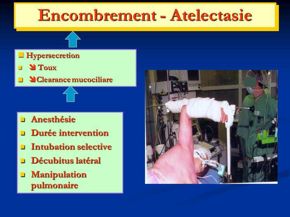 Lobectomie / Pneumonectomie Encombrement / atelectasie Humidification de la sphère ORL Aérosolthérapie Mucolytiques Techniques d AFE assistée de pression manuelles thoraco abdominales (manoeuvre à 4 mains) Aspirations nasotrachéales Toux controlée avec maintien de la thoracotomie et des drains Percussionaire ?