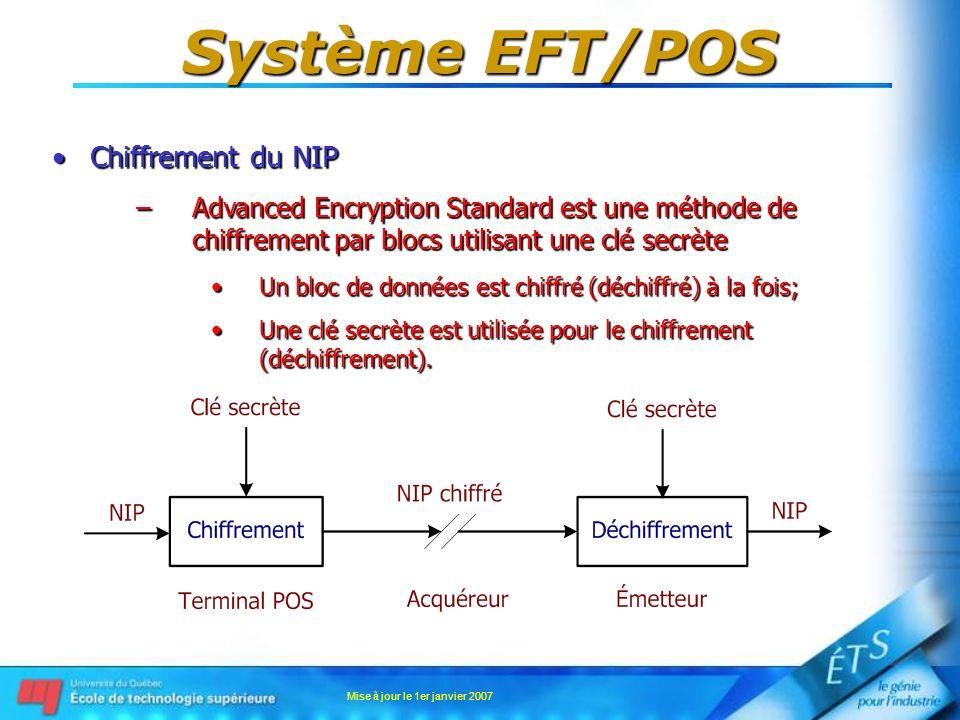 Mise à jour le 1er janvier 2007 Système EFT/POS Chiffrement du NIPChiffrement du NIP –Advanced Encryption Standard est une méthode de chiffrement par