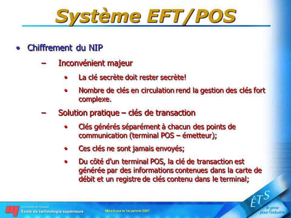 Mise à jour le 1er janvier 2007 Système EFT/POS Chiffrement du NIPChiffrement du NIP –Inconvénient majeur La clé secrète doit rester secrète!La clé se