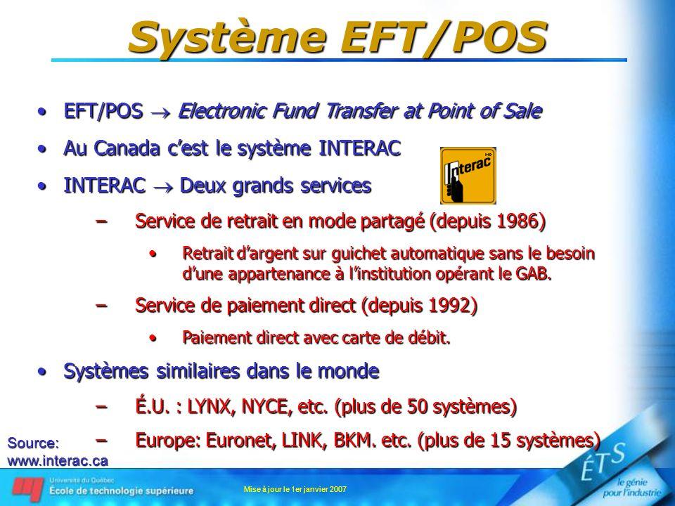 Mise à jour le 1er janvier 2007 Système EFT/POS Protocole de communication ISO 8583Protocole de communication ISO 8583 –Patrons de bits (Bitmaps) Sert à indiquer les champs de données présents dans le messagesSert à indiquer les champs de données présents dans le messages Il peut y avoir jusquà 3 patrons de bits par messageIl peut y avoir jusquà 3 patrons de bits par message –Le premier patron identifie les champs de données 1 à 64 –Le 2 e patron identifie les champs de données 65 à 128 –Le 3 e patron identifie les champs de données 129 à 192 La présence dun bit « 1 » dans un patron de bits signifie que le champ de données correspondant est présent dans le messageLa présence dun bit « 1 » dans un patron de bits signifie que le champ de données correspondant est présent dans le message Source:http://www.iso.org/iso/fr/CatalogueDetailPage.CatalogueDetail?CSNUMBER=31628&ICS1=35&ICS2=240&ICS3=15