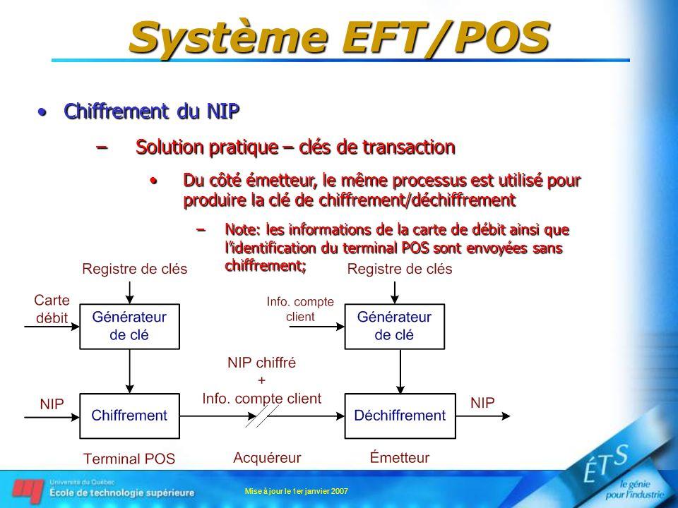 Mise à jour le 1er janvier 2007 Système EFT/POS Chiffrement du NIPChiffrement du NIP –Solution pratique – clés de transaction Du côté émetteur, le mêm