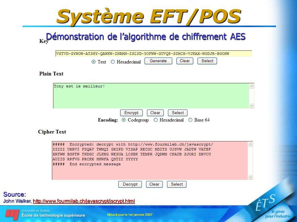Mise à jour le 1er janvier 2007 Système EFT/POS Démonstration de lalgorithme de chiffrement AES Source: John Walker, http://www.fourmilab.ch/javascryp