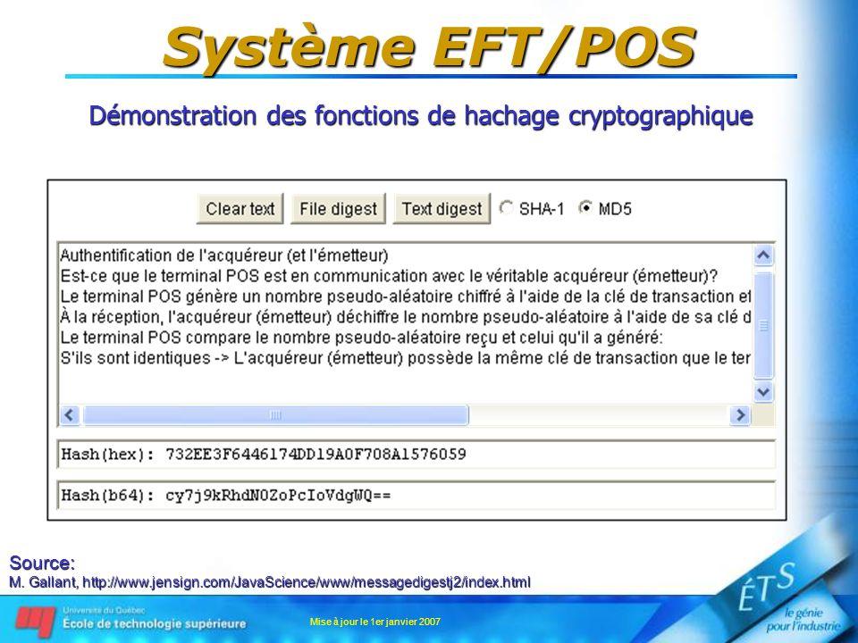 Mise à jour le 1er janvier 2007 Système EFT/POS Démonstration des fonctions de hachage cryptographique Source: M. Gallant, http://www.jensign.com/Java