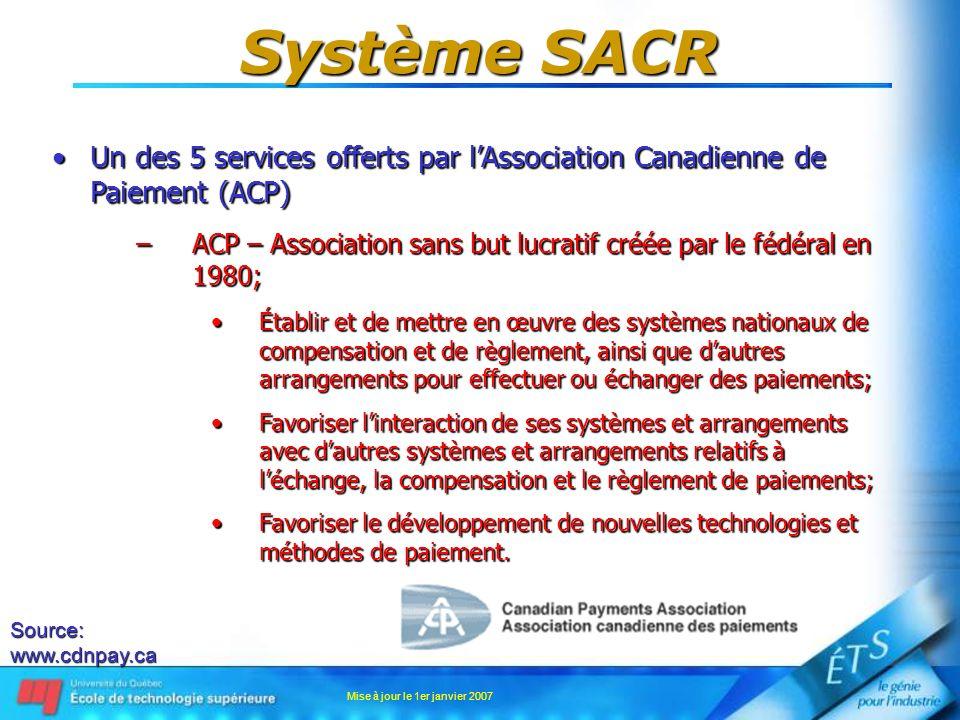 Système SACR Un des 5 services offerts par lAssociation Canadienne de Paiement (ACP)Un des 5 services offerts par lAssociation Canadienne de Paiement