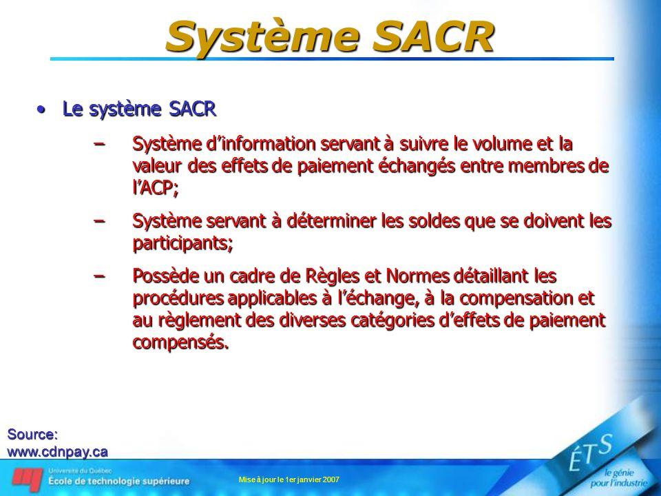 Mise à jour le 1er janvier 2007 Système SACR Le système SACRLe système SACR –Système dinformation servant à suivre le volume et la valeur des effets d