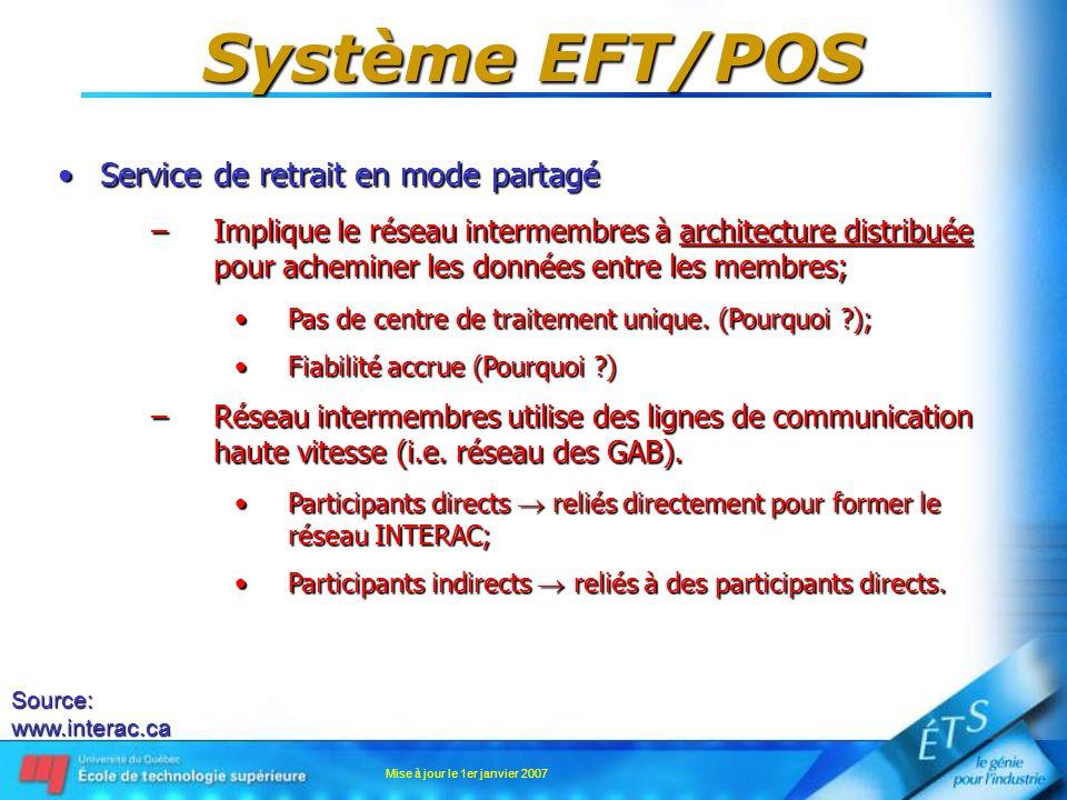 Mise à jour le 1er janvier 2007 Système EFT/POS Protocole de communication ISO 8583Protocole de communication ISO 8583 –Données du message Chaque donnée occupe un champ dans le messageChaque donnée occupe un champ dans le message Il y a 192 champs de données possiblesIl y a 192 champs de données possibles –Doù la possibilité de 3 patrons de bits dans un message.