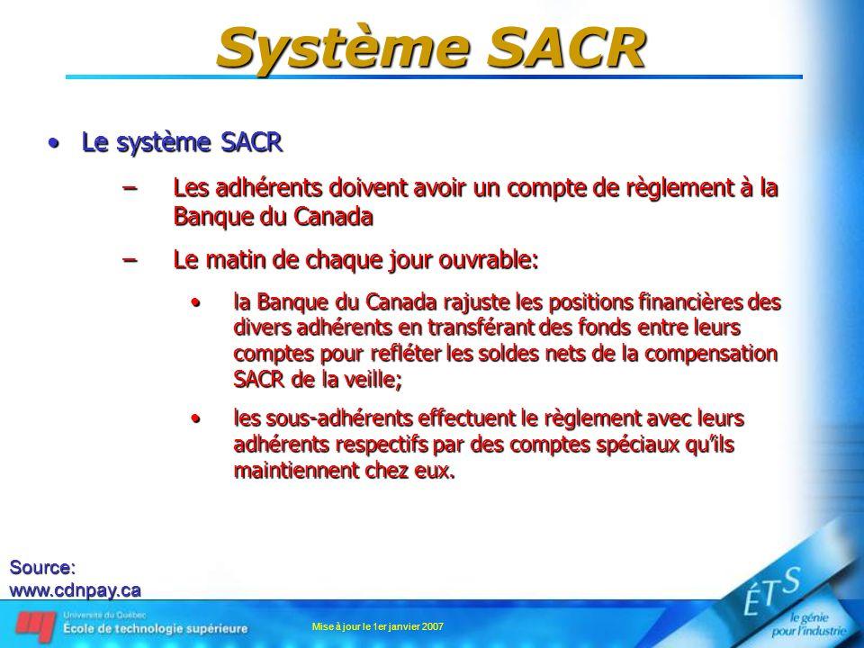 Mise à jour le 1er janvier 2007 Système SACR Le système SACRLe système SACR –Les adhérents doivent avoir un compte de règlement à la Banque du Canada