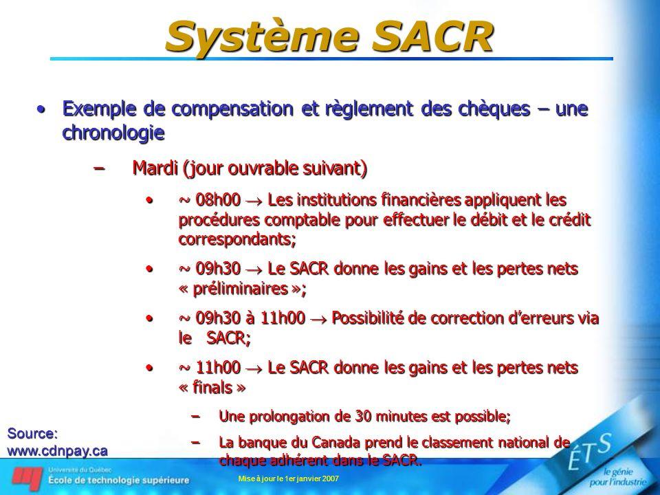 Mise à jour le 1er janvier 2007 Système SACR Exemple de compensation et règlement des chèques – une chronologieExemple de compensation et règlement de