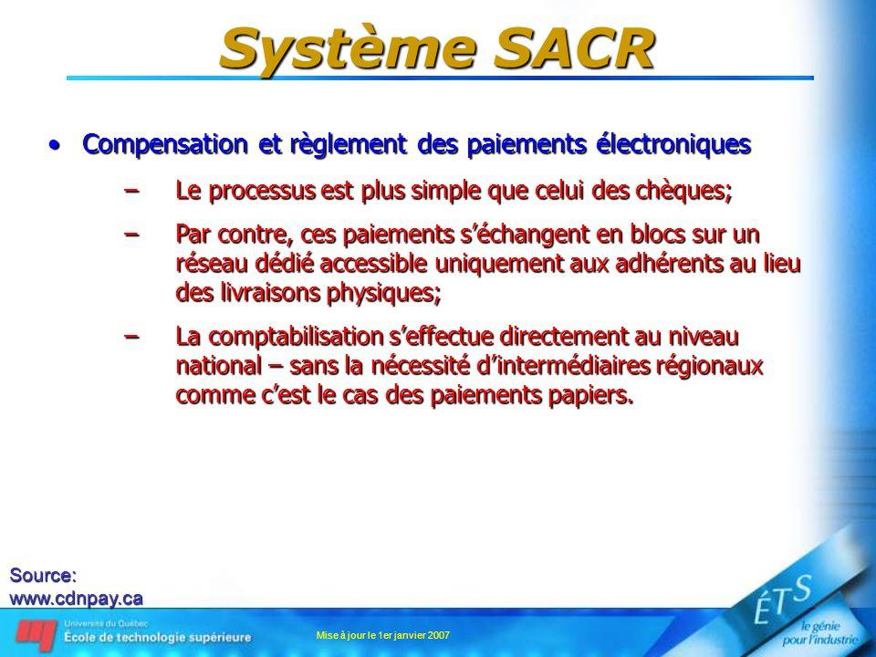 Mise à jour le 1er janvier 2007 Système SACR Compensation et règlement des paiements électroniquesCompensation et règlement des paiements électronique