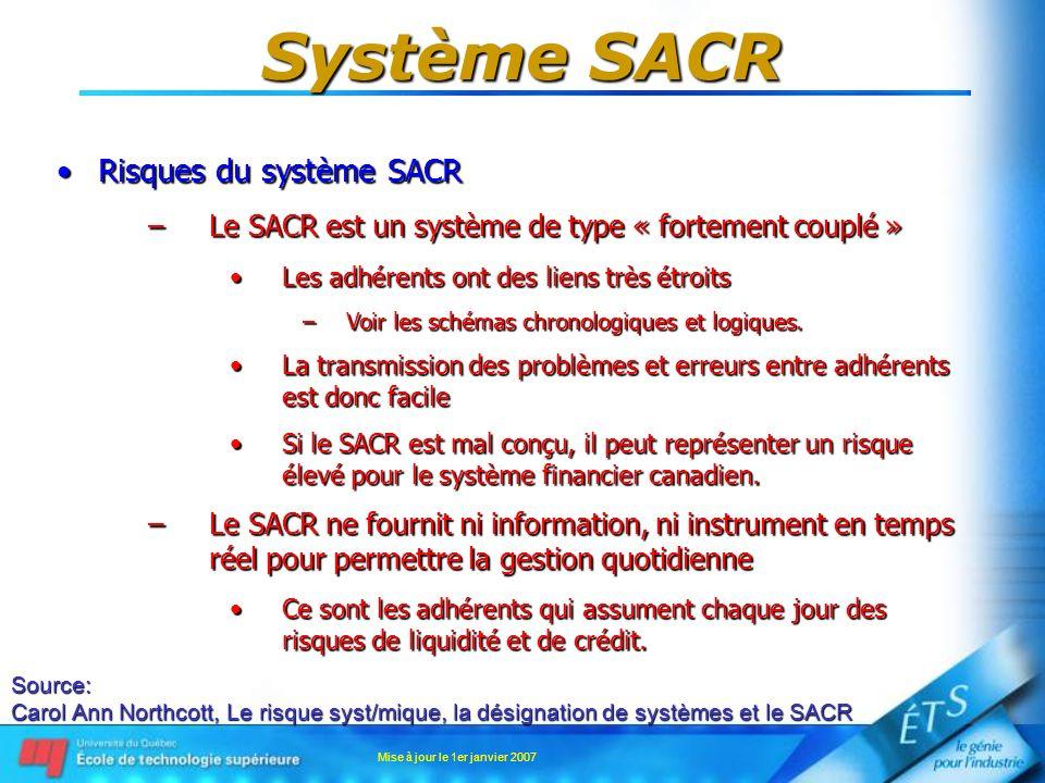 Mise à jour le 1er janvier 2007 Système SACR Risques du système SACRRisques du système SACR –Le SACR est un système de type « fortement couplé » Les a