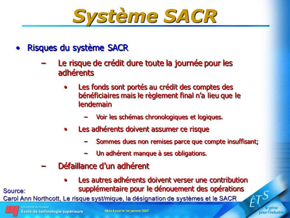 Mise à jour le 1er janvier 2007 Système SACR Risques du système SACRRisques du système SACR –Le risque de crédit dure toute la journée pour les adhére