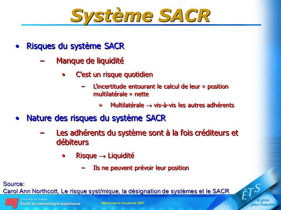 Mise à jour le 1er janvier 2007 Système SACR Risques du système SACRRisques du système SACR –Manque de liquidité Cest un risque quotidienCest un risqu