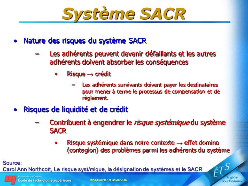 Mise à jour le 1er janvier 2007 Système SACR Nature des risques du système SACRNature des risques du système SACR –Les adhérents peuvent devenir défai
