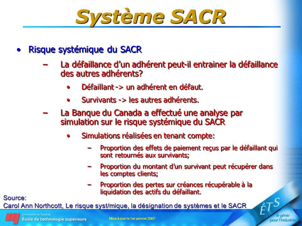 Mise à jour le 1er janvier 2007 Système SACR Risque systémique du SACRRisque systémique du SACR –La défaillance dun adhérent peut-il entrainer la défa
