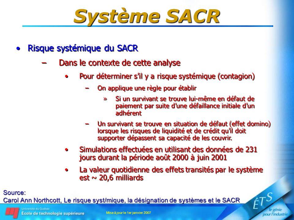 Mise à jour le 1er janvier 2007 Système SACR Risque systémique du SACRRisque systémique du SACR –Dans le contexte de cette analyse Pour déterminer sil