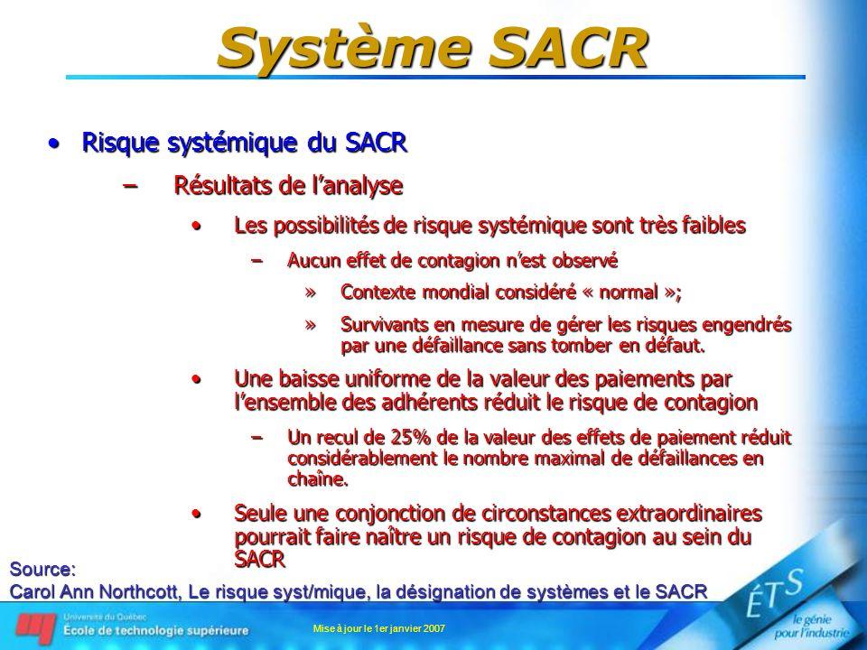 Mise à jour le 1er janvier 2007 Système SACR Risque systémique du SACRRisque systémique du SACR –Résultats de lanalyse Les possibilités de risque syst