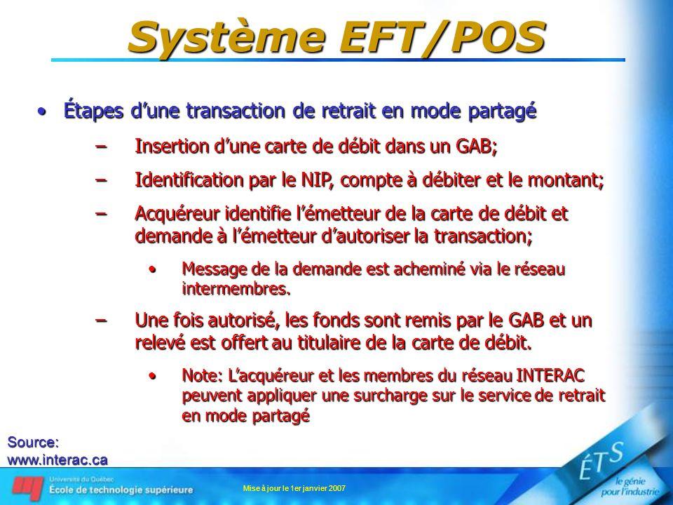 Mise à jour le 1er janvier 2007 Système EFT/POS Transaction de paiement direct – rôle des intervenantsTransaction de paiement direct – rôle des intervenants –Commerçants Disposent de terminaux EFT/POS, ligne déidée ou téléphonique pour rejoindre son point de traitement associé.Disposent de terminaux EFT/POS, ligne déidée ou téléphonique pour rejoindre son point de traitement associé.