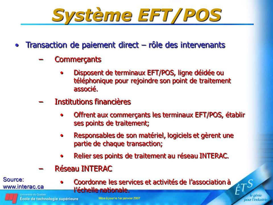 Mise à jour le 1er janvier 2007 Système EFT/POS Réseau distribuéRéseau distribué –Un réseau donc les traitements sont partagés entre plusieurs ordinateurs.