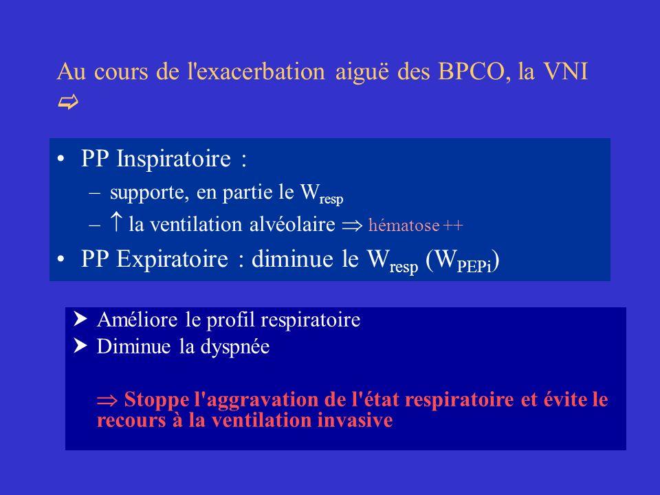 Au cours de l'exacerbation aiguë des BPCO, la VNI PP Inspiratoire : –supporte, en partie le W resp – la ventilation alvéolaire hématose ++ PP Expirato