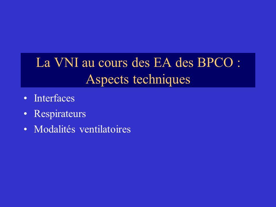 La VNI au cours des EA des BPCO : Aspects techniques Interfaces Respirateurs Modalités ventilatoires