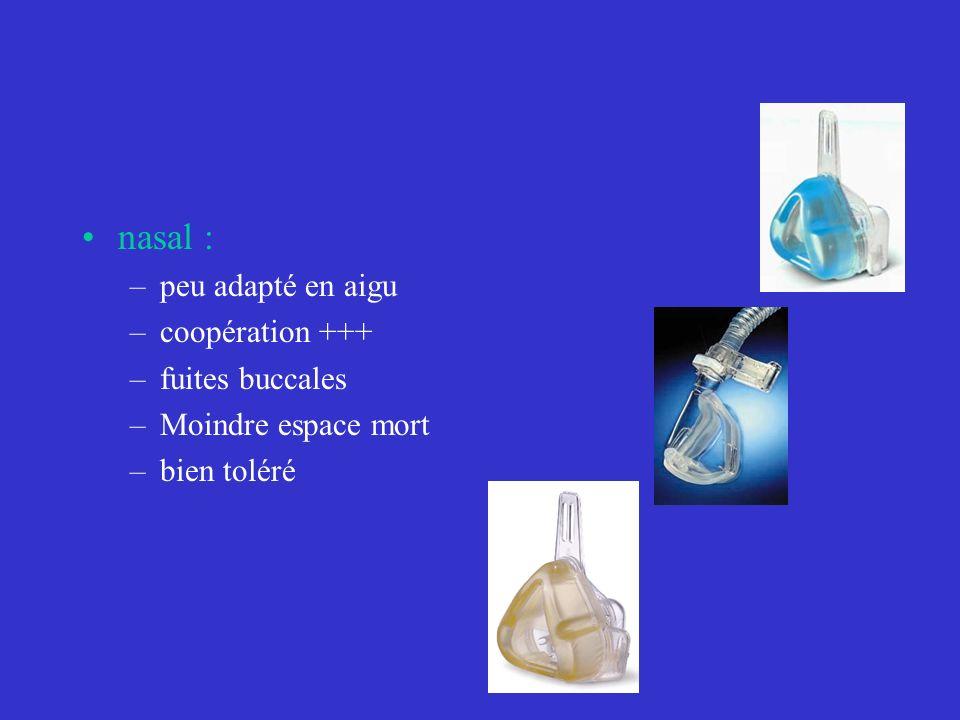 nasal : –peu adapté en aigu –coopération +++ –fuites buccales –Moindre espace mort –bien toléré