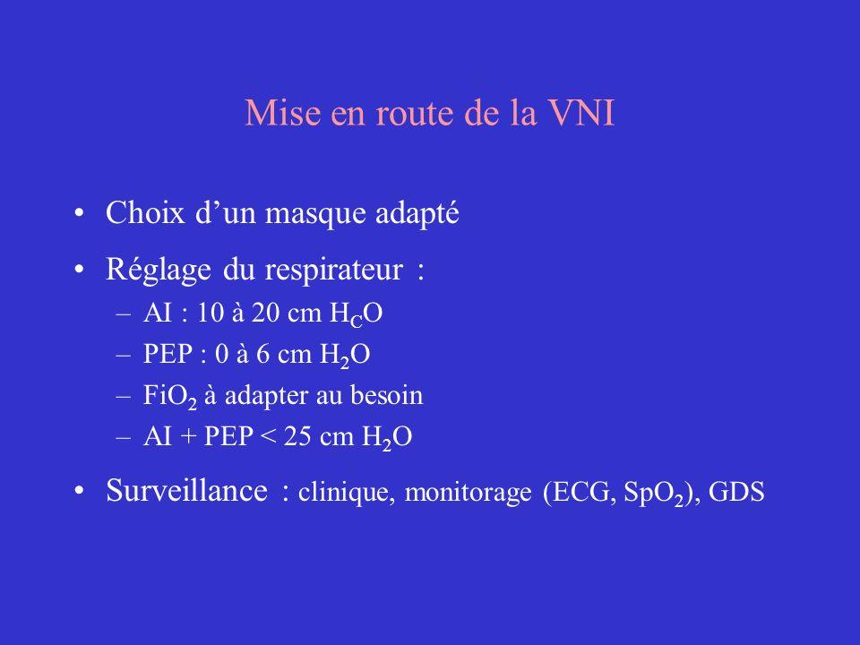 Mise en route de la VNI Choix dun masque adapté Réglage du respirateur : –AI : 10 à 20 cm H C O –PEP : 0 à 6 cm H 2 O –FiO 2 à adapter au besoin –AI +