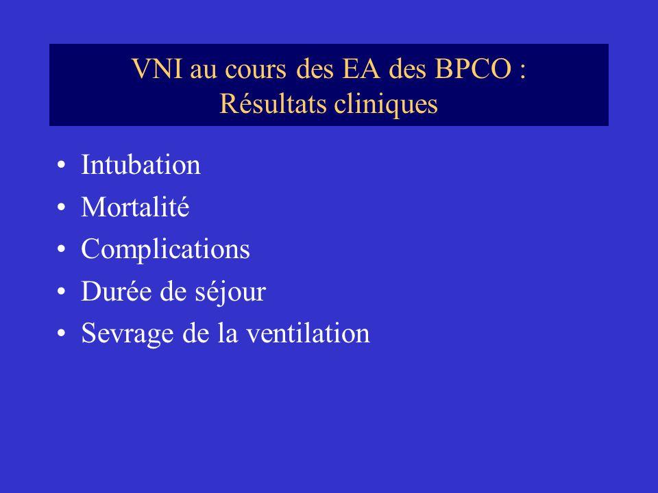 VNI au cours des EA des BPCO : Résultats cliniques Intubation Mortalité Complications Durée de séjour Sevrage de la ventilation