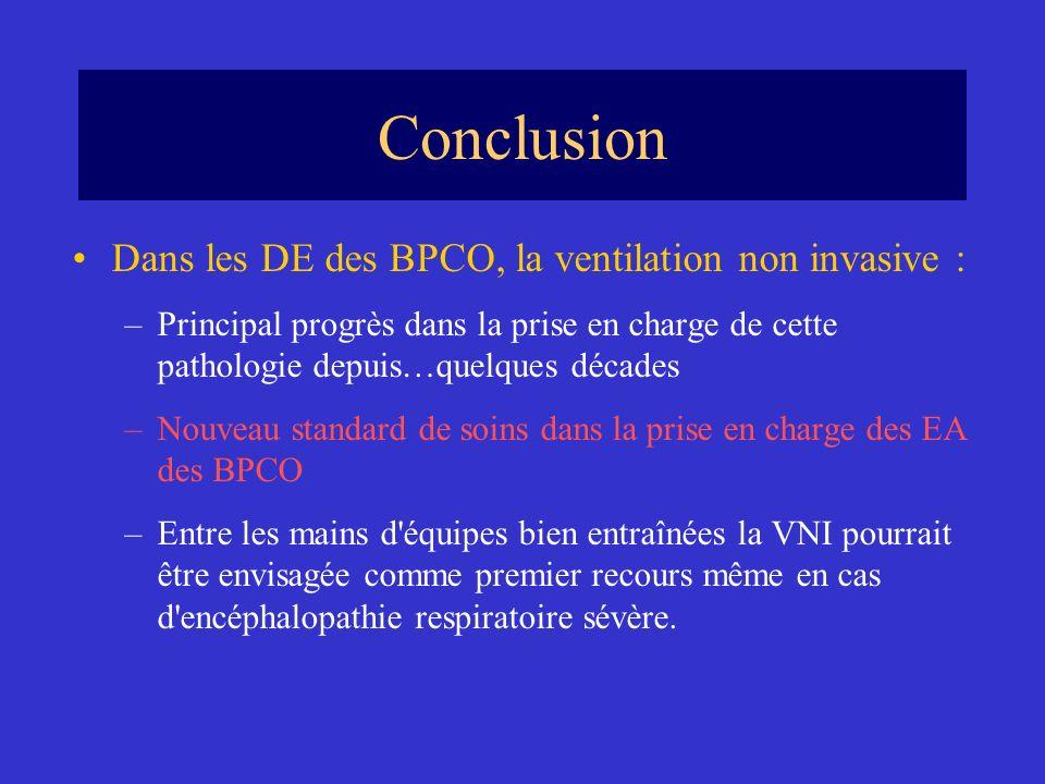 Conclusion Dans les DE des BPCO, la ventilation non invasive : –Principal progrès dans la prise en charge de cette pathologie depuis…quelques décades