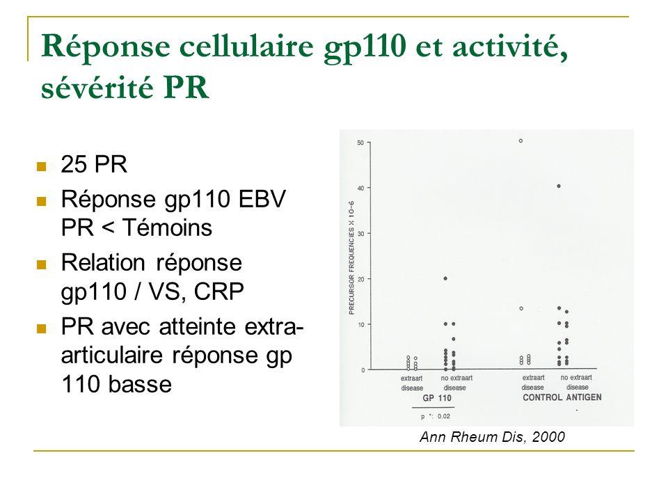 Réponse cellulaire gp110 et activité, sévérité PR 25 PR Réponse gp110 EBV PR < Témoins Relation réponse gp110 / VS, CRP PR avec atteinte extra- articulaire réponse gp 110 basse Ann Rheum Dis, 2000