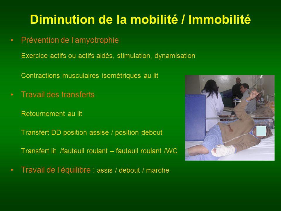 Prévention de lamyotrophie Exercice actifs ou actifs aidés, stimulation, dynamisation Contractions musculaires isométriques au lit Travail des transfe