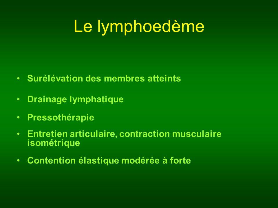 Le lymphoedème Surélévation des membres atteints Drainage lymphatique Pressothérapie Entretien articulaire, contraction musculaire isométrique Content