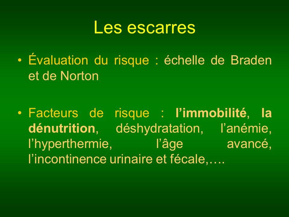 Les escarres Évaluation du risque : échelle de Braden et de Norton Facteurs de risque : limmobilité, la dénutrition, déshydratation, lanémie, lhyperth