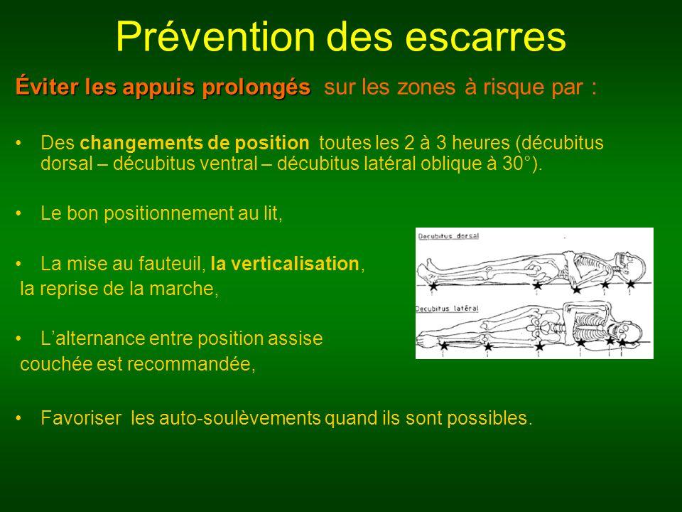 Prévention des escarres Éviter les appuis prolongés Éviter les appuis prolongés sur les zones à risque par : Des changements de position toutes les 2