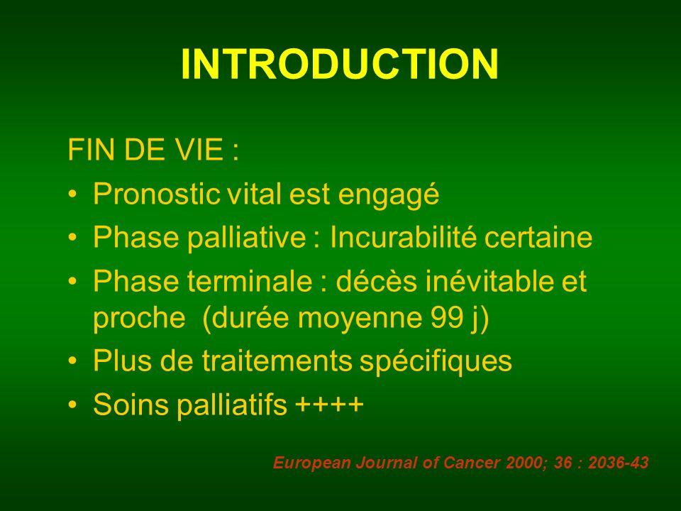 INTRODUCTION FIN DE VIE : Pronostic vital est engagé Phase palliative : Incurabilité certaine Phase terminale : décès inévitable et proche (durée moye