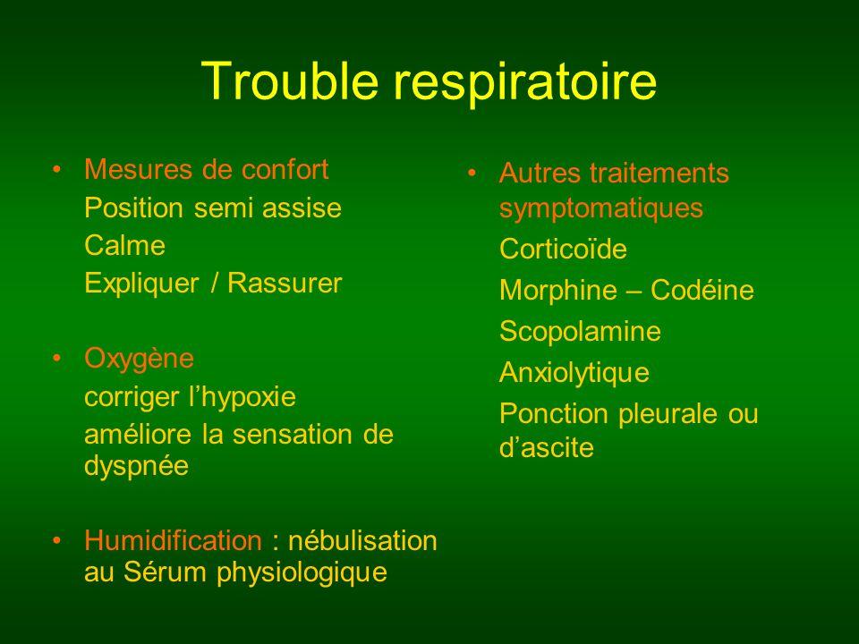 Trouble respiratoire Mesures de confort Position semi assise Calme Expliquer / Rassurer Oxygène corriger lhypoxie améliore la sensation de dyspnée Hum